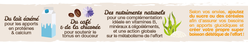 La synergie optimale