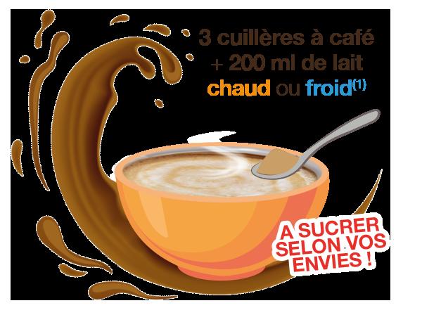 Utilisation Supplex Café Non Sucré