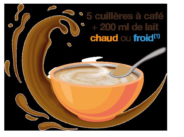 Utilisation Supplex Café
