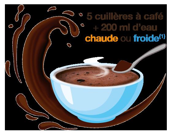 Utilisation Supplex Lait d'amande au cacao