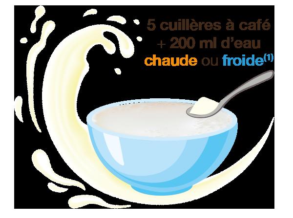Utilisation Supplex Lait d'amande à la vanille